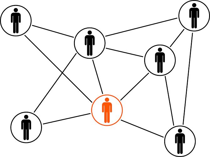 איך לעשות כסף באינטרנט - תכניות שותפים